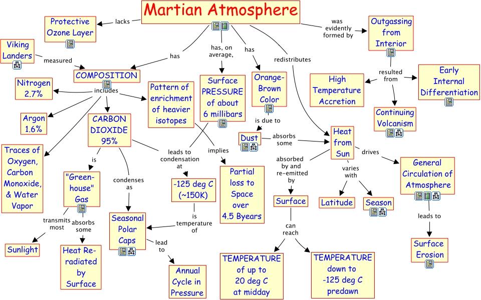 a159 Mars Atmosphere